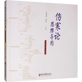 伤寒论思维导图:中医生学习笔记