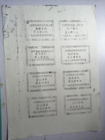 1987年南京陆军学校军人服务社元旦酒供应卷:曲酒 壹瓶(一版捌枚合售)
