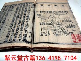 【乾隆】木刻版画;中医针灸穴位图【医宗金鉴,卷65】#5672