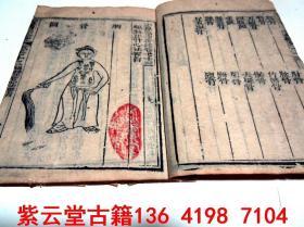 【清】木刻版画;中医骨科穴位图【医宗金鉴,卷73】#5680