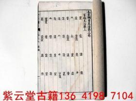 【清】本草綱目(卷3) #1450