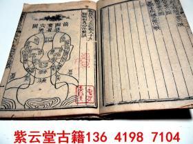 【清】中医;针灸穴位图【医宗金鉴】(卷69)-#5676