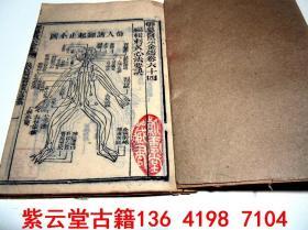 【清】中医;骨科【医宗金鉴】(卷64)-#5671