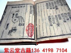 【清】木刻版画;中医针灸穴位图【医宗金鉴,卷66】#5673