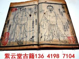 【清】木刻版画,中医;外科【医宗金鉴】(卷7)#5627