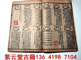 【清】中医;急救方【验方新编16-18】五官科篇   #5567