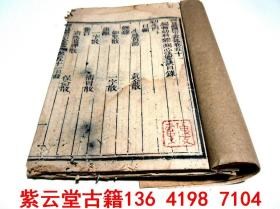 【清】中医;儿科杂病【医宗金鉴】(卷51)-#5662