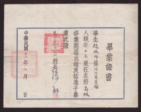 民国33年 北京市立梁家园小学校  毕业证书一张