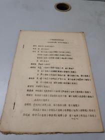 广西画家待访录简目[从唐代到民国初期]  油印本据文献记载