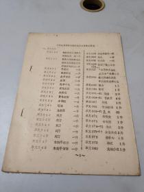 文管会文化大革命期间遗失文物情况登记