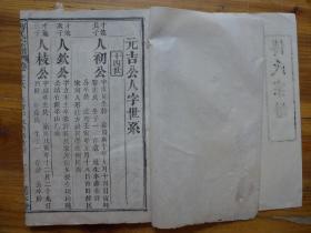 傅氏宗谱卷之十八 元吉公人字世系