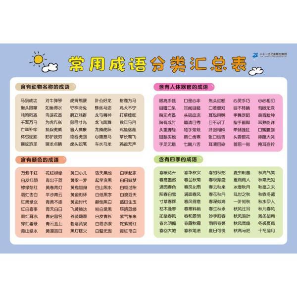 小学生速记表常用成语分类汇总表