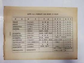 资料综合——北京市一九八一年度新创作(改编)获奖剧(节)目名单