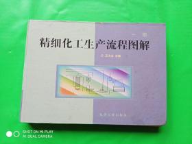 精细化工生产流程图解(一部)