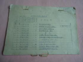 蔚縣百草村公社1976至1979年收文登記簿