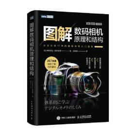 图解数码相机原理和结构