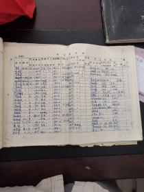 五七战士花名册和干部登记表册