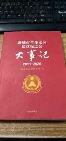 聊城市革命老区建设促进会大事记(2011-2020)