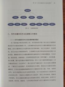 东巴经典数字化国际共享平台建设研究