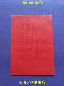 """""""齐鲁文化进军营""""活动食宿安排表(打印件,很多名人,时间不详)"""