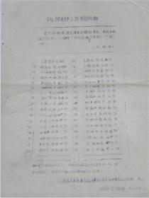 山西省太原市东方红矿机中学毛泽东主义卫兵连《如何对待工作中的问题》(1966年)八开一页