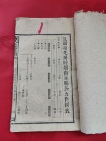 民国36年木瓜塘张氏五修族谱(卷二)