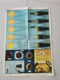 1952年教学挂图:自然科学天地现象图 第四图  日食月食