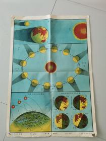 1952年教学挂图:自然科学天地现象图 第二图 昼夜四季