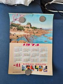 1974年年历,青岛市