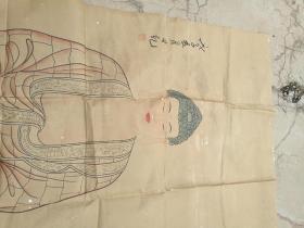 旧书画释伽牟尼佛像图