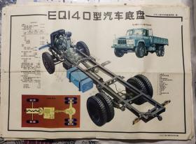 EQ140型汽车构造挂图(共24幅 缺7.8,6有撕开)附一张汽车喷油器附件安装示意图