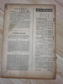 新观察目录1955年17期