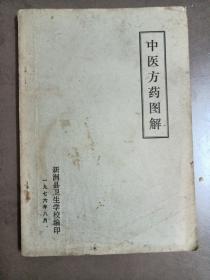中医方药图解