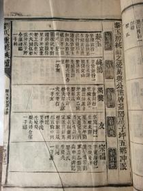 湖南益阳地区 刘氏重修族谱世系二厚本