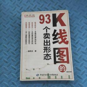 富家益K线形态实战系列:K线图的93个卖出形态