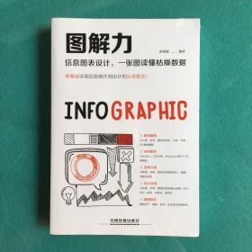 图解力:信息图表设计,一张图读懂枯燥数据(塑封新书被孩子捣几个针眼,当95品卖)