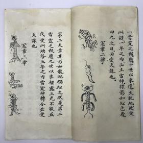 道教手稿,缺封面D071