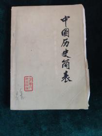 中国历史简表