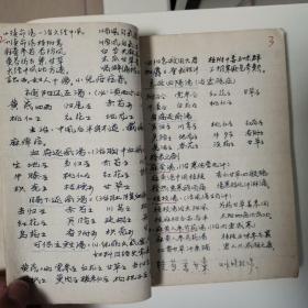 中医内科妇科杂病外科处方抄录(全一册)〈1980年青海张博医师抄录)
