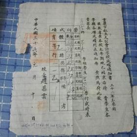 民国重庆私立大公会计学校成绩单一张