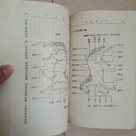 元亨疗马集(全一册)〈1957年上海出版发行〉