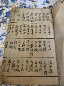 佛教符咒手抄本《各种佛家内容集》玄学罕见抄本妙经