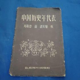 中国历史年代表