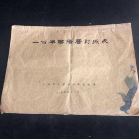 【横排版】一百年阴阳历对照表(1862-1961)
