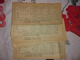 1966年度,人民教育期刊,订阅证北京版16张合售