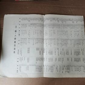 书法赠页  1989年  (六朝墓志简表,宋克草书 李贺诗部分)