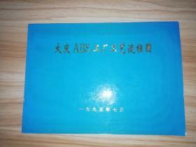 大庆ABS工厂工艺流程图