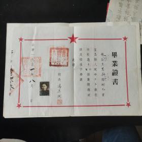 结业证书  重庆市人民政府教育局