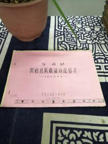乐清县农村社队收益分配情况(1983年度)