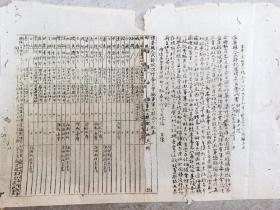 1949年 怀集县人民解放维持委员会 军公粮谷筹集办法及数量 分配表